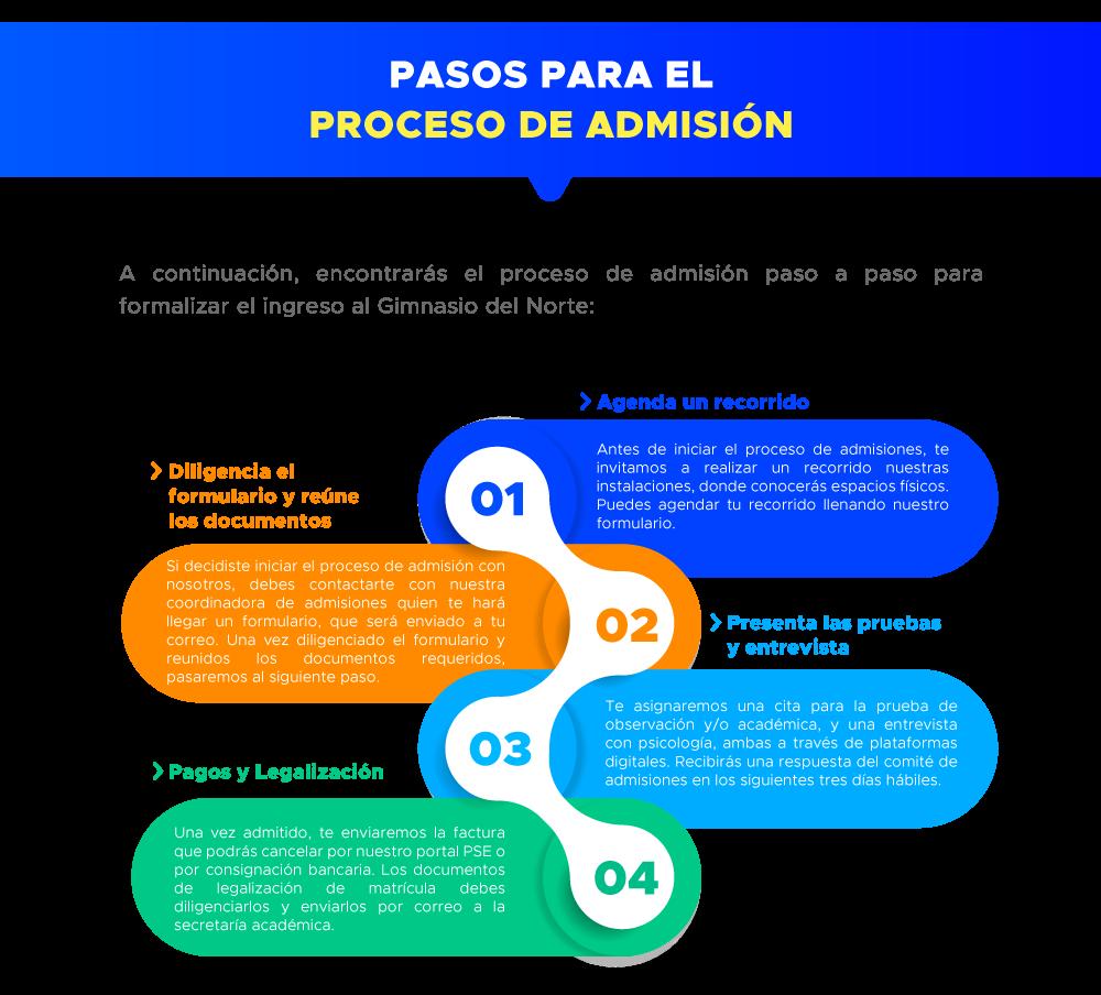 elemento-PASOS-PROCESO (1)