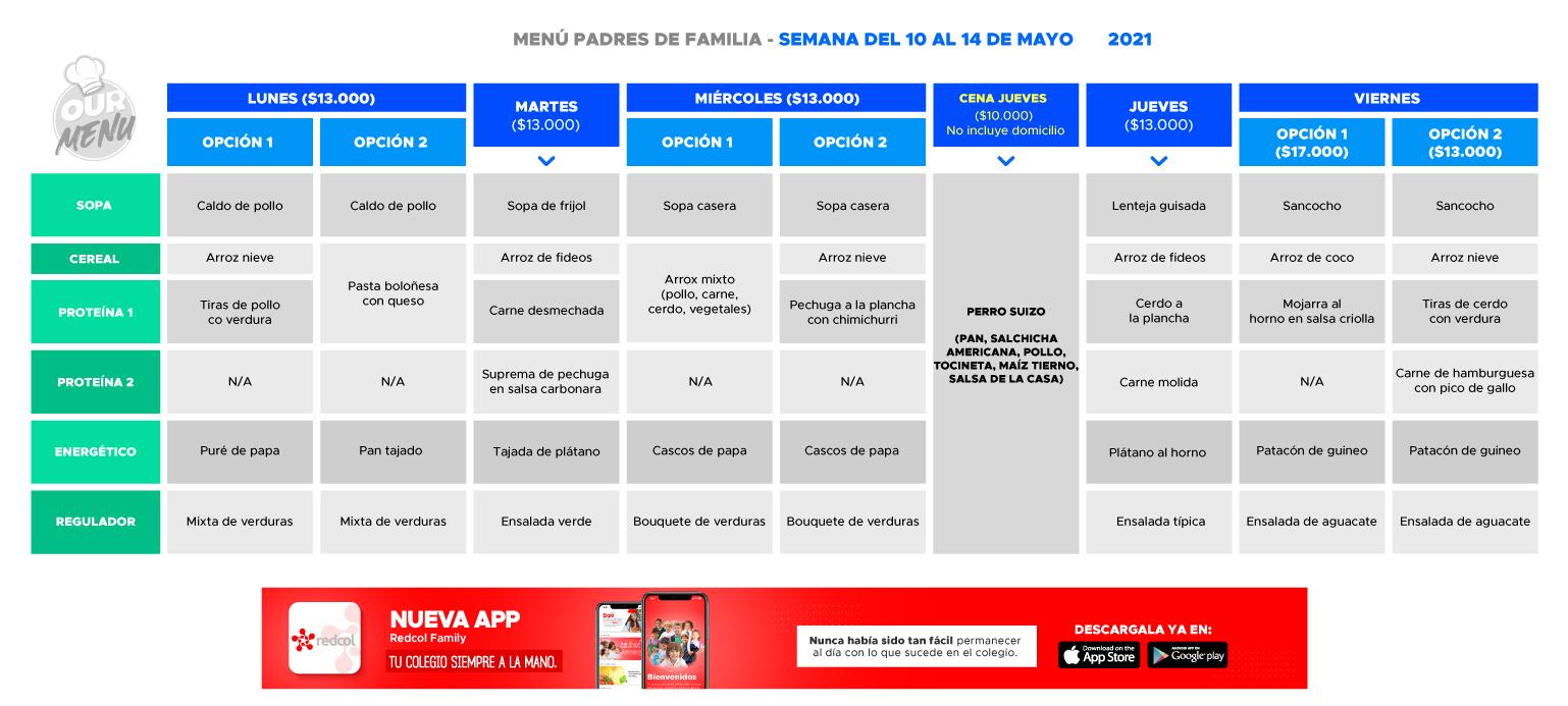 MAILING-ALMUERZOS-sem-10-14-mayo